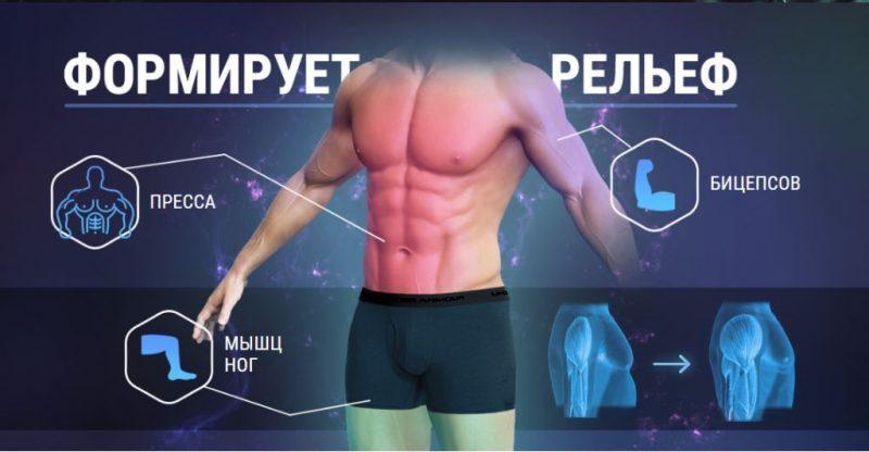Kak-rabotaet-Muscles-Relief