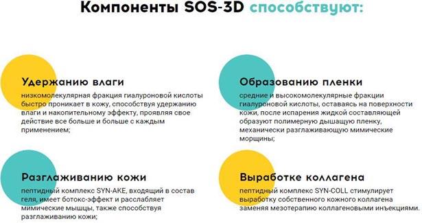 Kak-rabotaut-komponenti-sos-3d