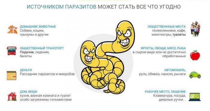 Istochniki-parazitov