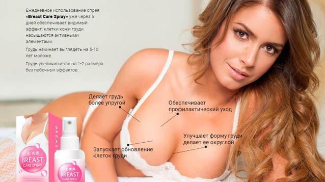 chto-takoe-breast-care-spray