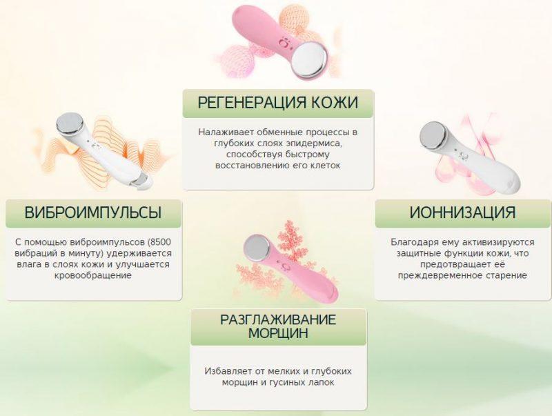 princip-deijstviya-ionnoskin