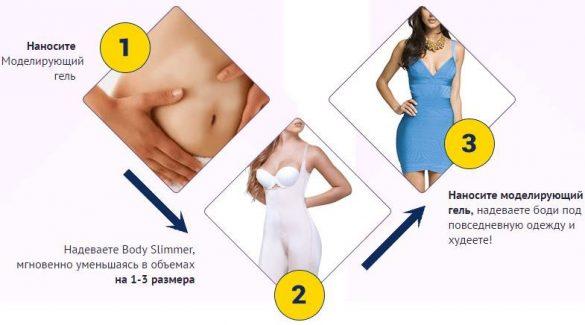 kak-primenat-body-slimmer