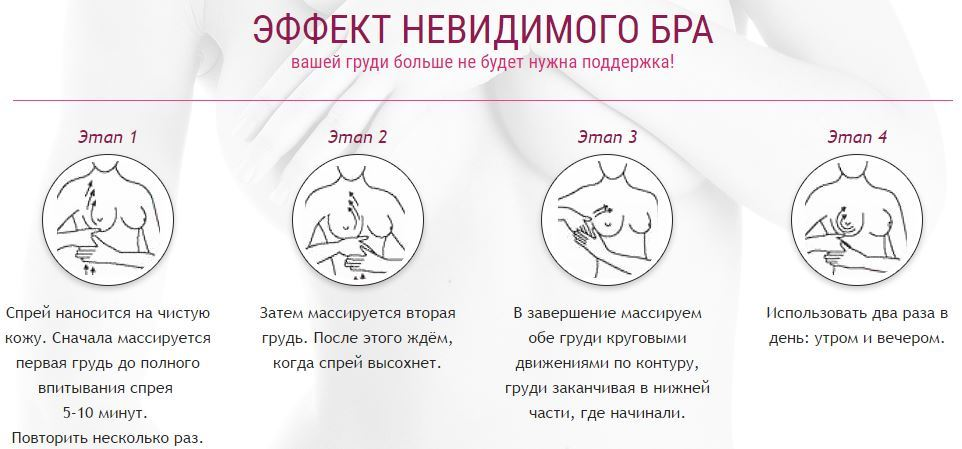 instrykcia-po-primeneniy-breast-care-spray