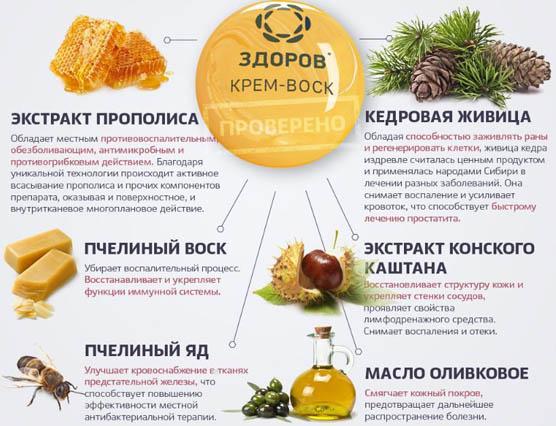 sostav-krema-zdorov