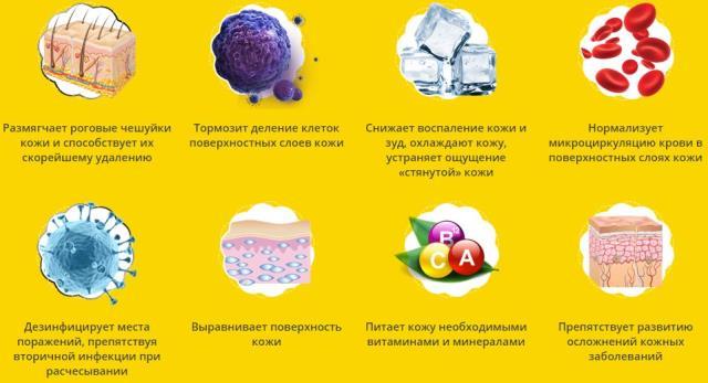 Эффективные таблетки от псориаза цена отзывы методы лечения